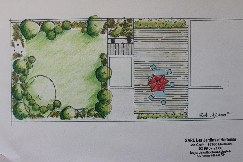 plan aménagement jardin Rennes
